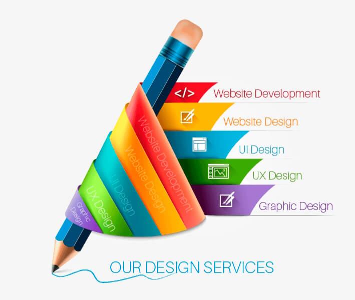 web design خدمتی از وب سایت چاپ رازک https://chaprazak.ir