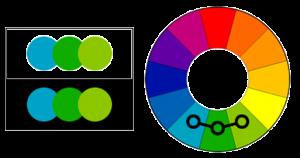 رنگ های متشابه Analogous