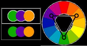 سه گانه ها (ثلاثی یا Triadic)