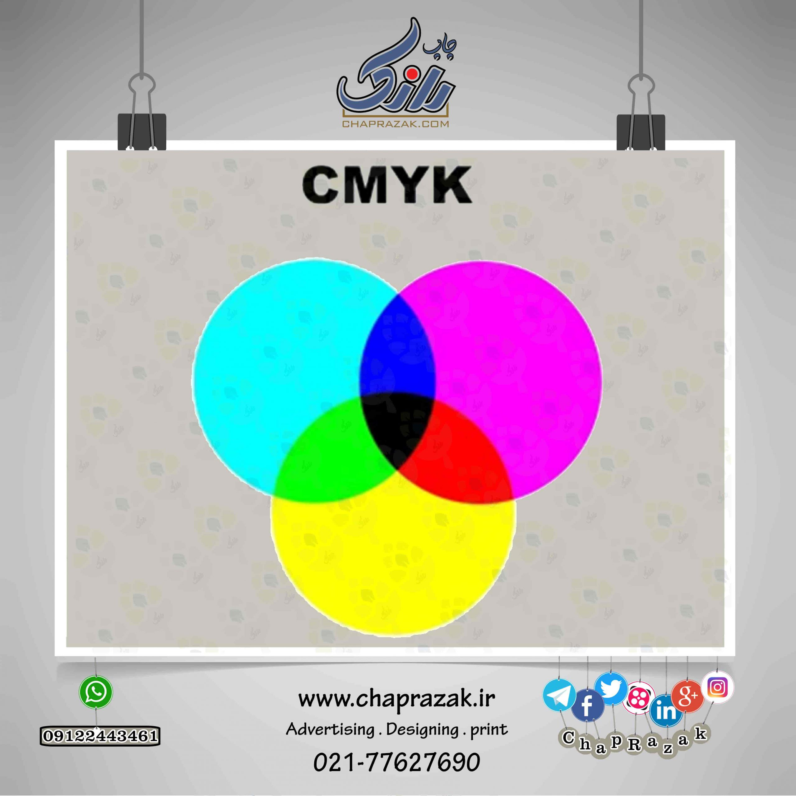 CMYK چیست؟