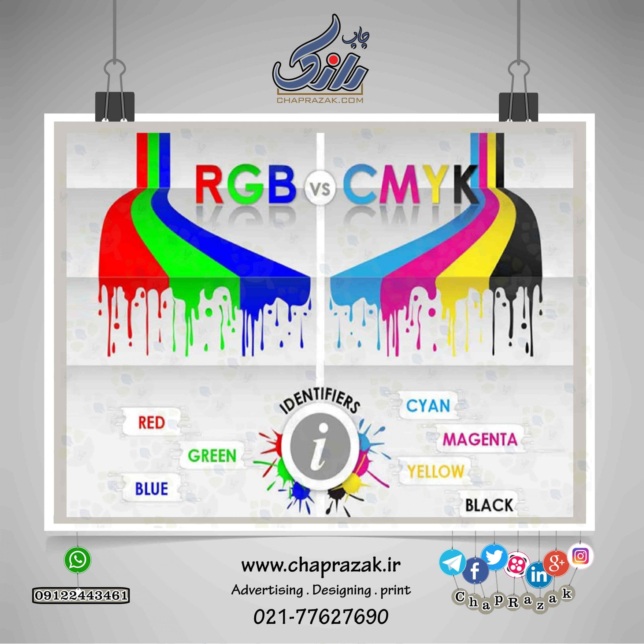 تفاوت RGB & CMYK